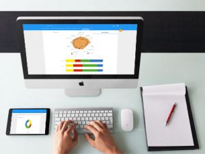 e-platform voor intrapreneurs resultaten