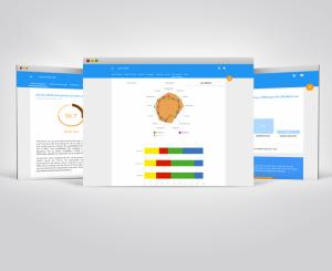 e-platform voor intrapreneurs inhoud