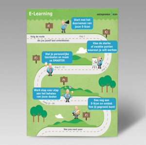 e-learning entrepreneurs route