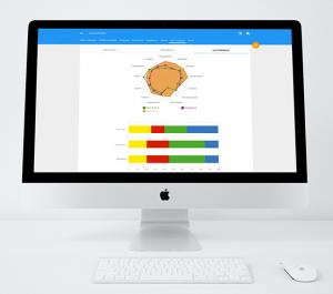 E-platform for intrapreneurs results